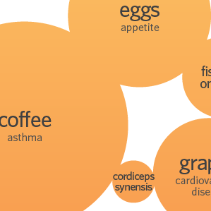 Yellow bubbles with superfoods and benefits; eggs for appetite, coffee for asthma for example