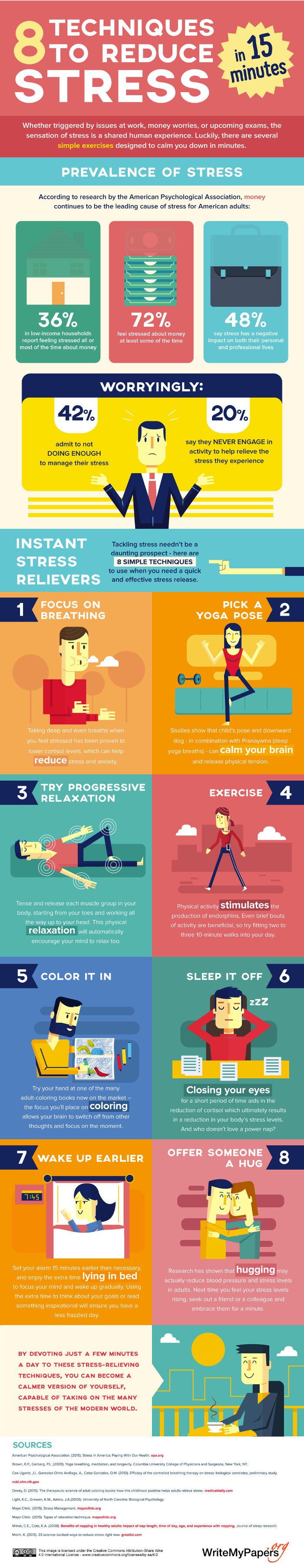 Poster depicting 8 ways to reduce stress with images of people depicting the techniques
